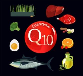 NUTRIENTS A-Z: Vitamin Q - Coenzyme Q, Coenzyme Q10 (CoQ10) or Ubiquinone
